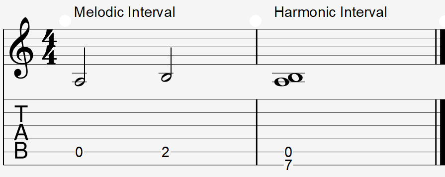 Major second interval example