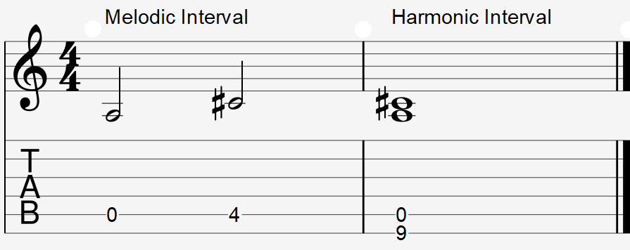 Major third interval example