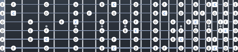C Major scale fretboard diagram