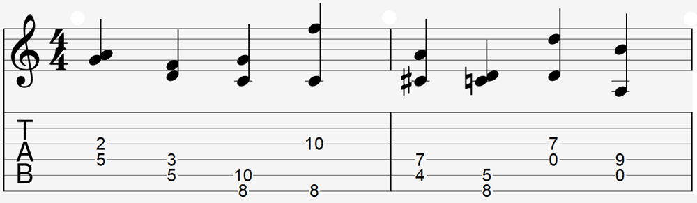 Harmonic intervals on guitar