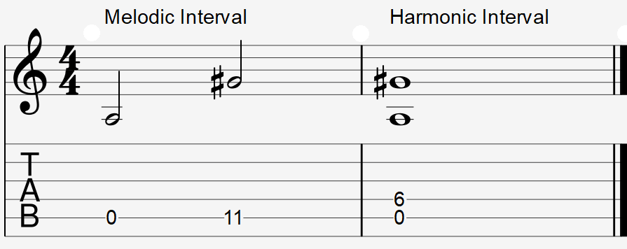 Major seventh interval example