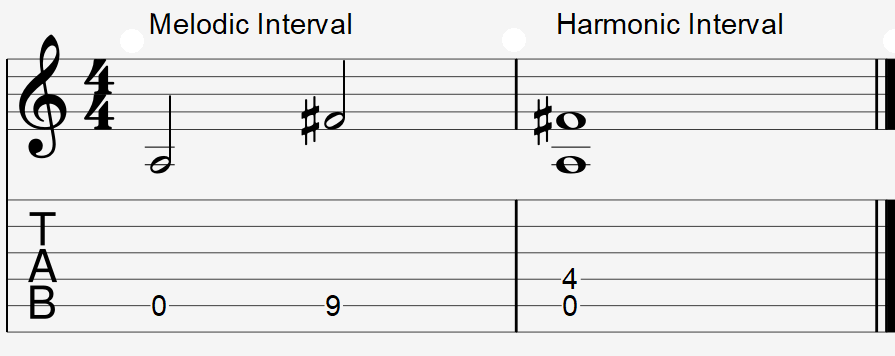 Major sixth interval example