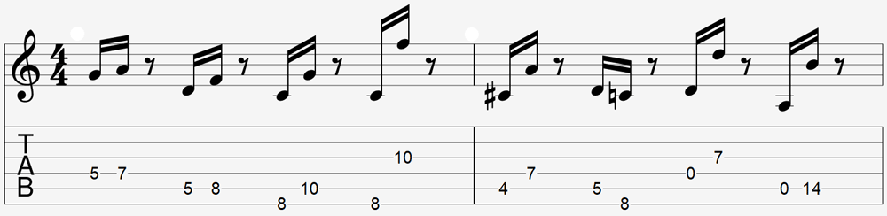 Melodic intervals on guitar