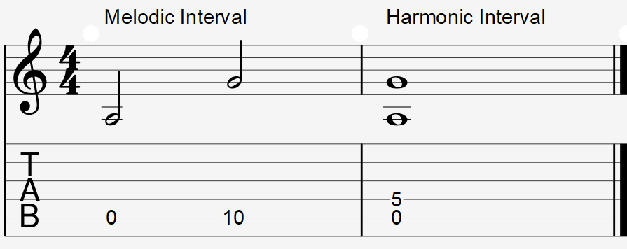 Minor seventh interval example
