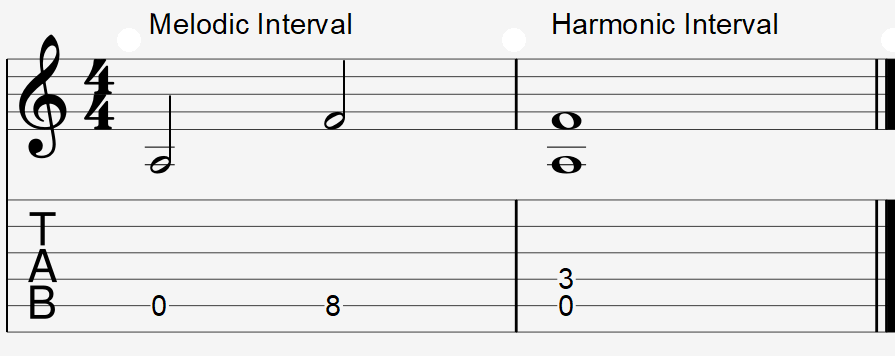 Minor sixth interval example