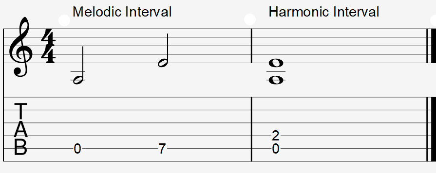 Perfect fifth interval example