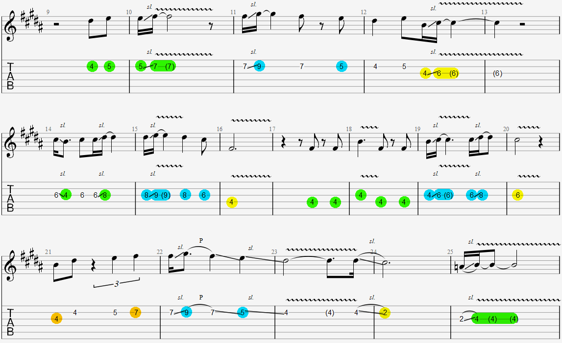 A section melody chord tones