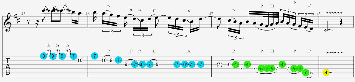 B solo part 2