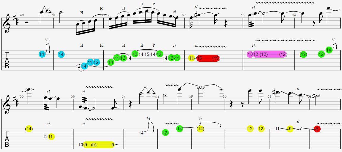 B solo part 3