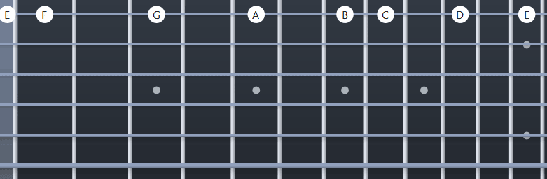 Learning the notes on one string of the fretboard