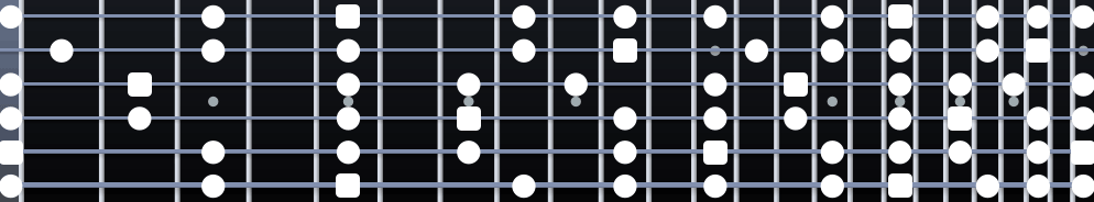 Full minor pentatonic scale fretboard diagram