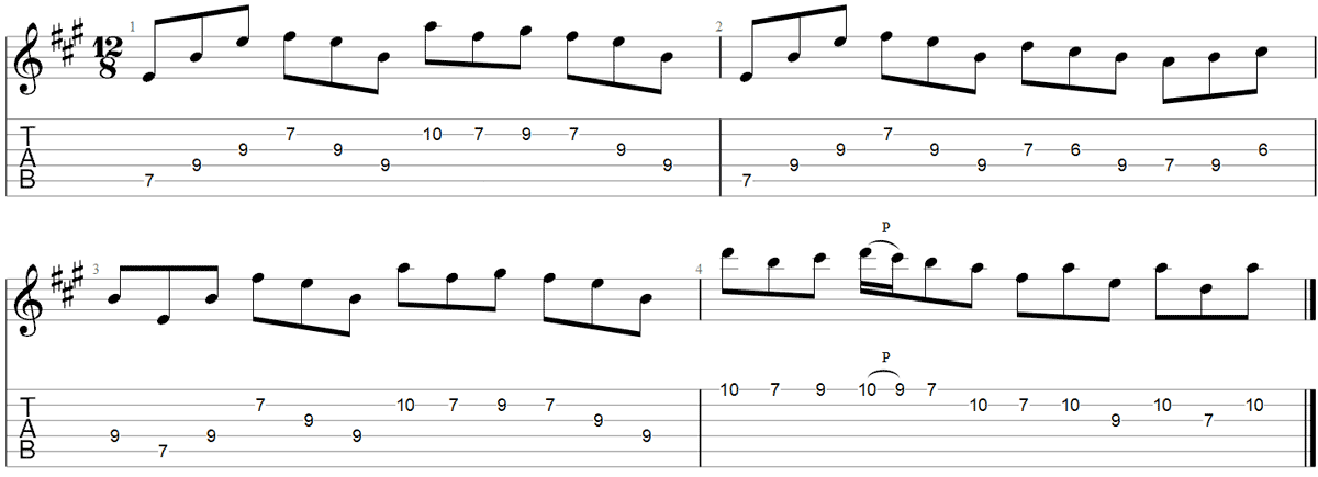 Glasgow Kiss by John Petrucci TAB